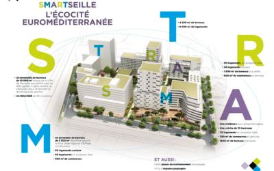 Smartseille Ecocité Marseille
